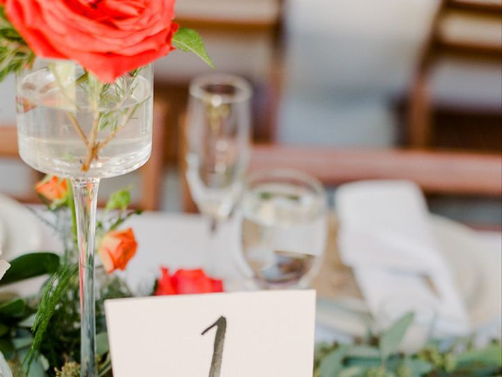 Tmx 1481322491989 I Vpqr7mh Xl Fort Collins, CO wedding planner