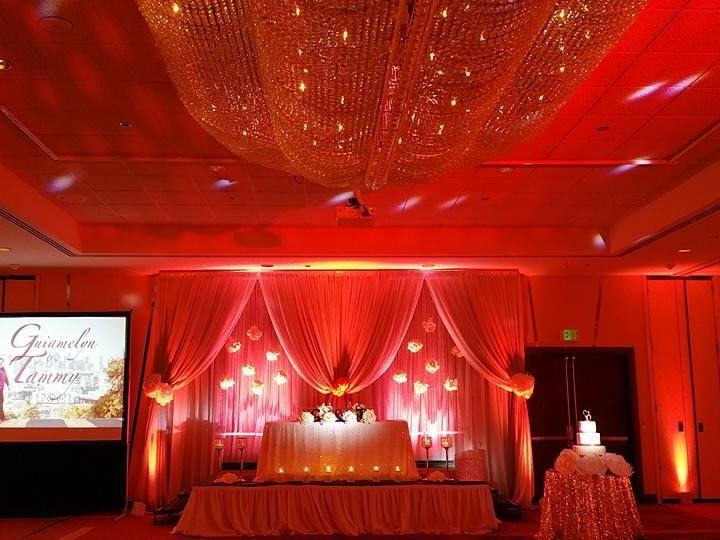 Tmx 1535753078 544caeacf04a63a0 1535753078 4196e97a5a74394d 1535753077938 6 Ballroom Red Burlingame, CA wedding venue