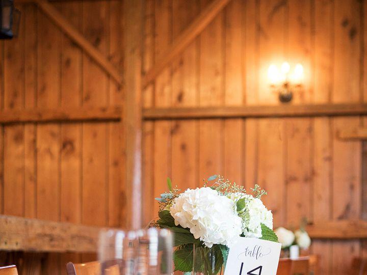 Tmx 1508164729390 A44d00cab8c315c31b4858a55f2f06c939630d Mv2d4800720 Burlington, Vermont wedding photography