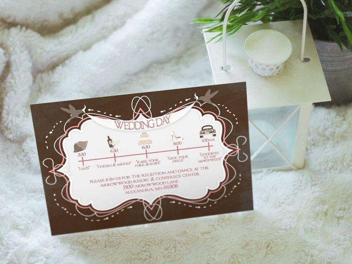 Tmx 1419633590839 Kminvite Back Eagle Bend wedding invitation