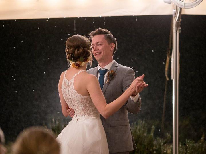Tmx 1512311933276 241768673652843672530417309412741067237179n Raleigh wedding planner
