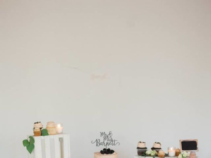 Tmx 1512333320816 242963943653990972415681782637698211120013n Raleigh wedding planner
