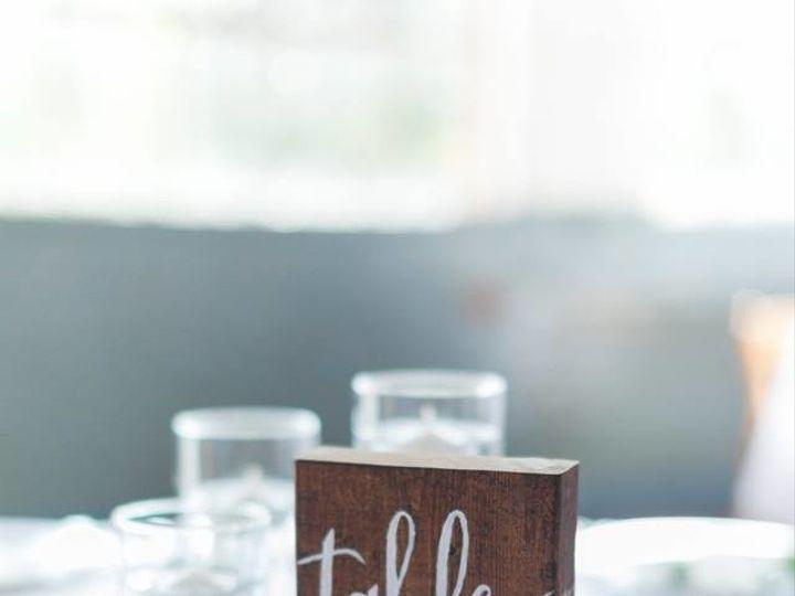 Tmx 1512333380528 243013903653990239082422937645115103655937n Raleigh wedding planner