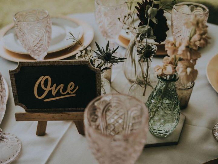 Tmx 1535588888 E26019695fee0781 1535588886 7eb36c025de2d2a2 1535588885661 48 48 Raleigh wedding planner