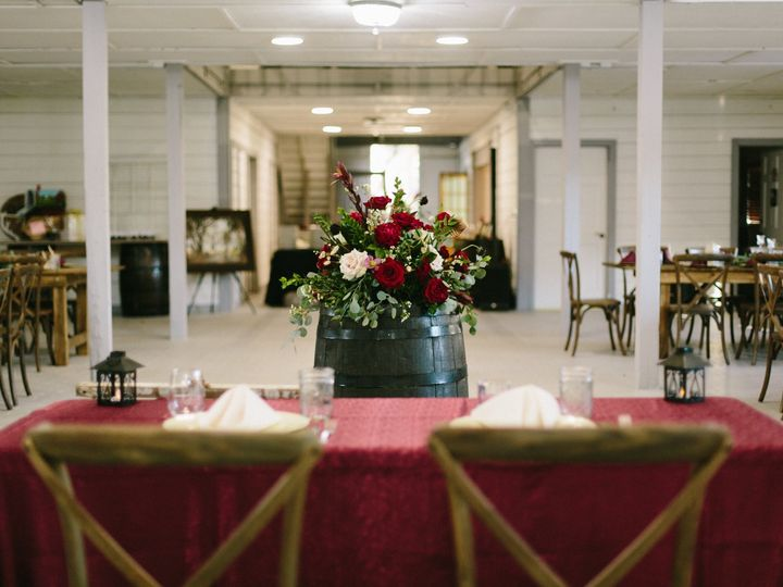 Tmx Csp Charlee Mike Wedding 302 51 1011566 1557959126 Tampa, FL wedding planner