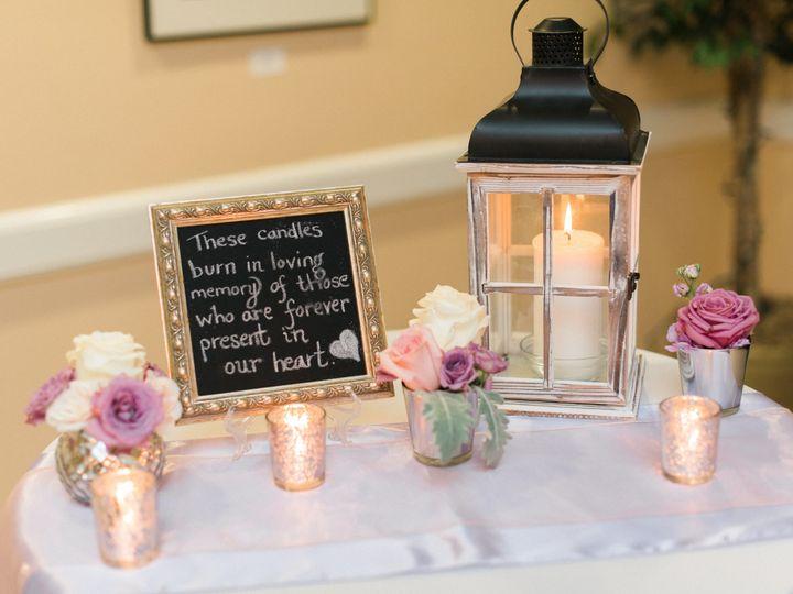 Tmx Alanna Norton Favorites 0024 51 689766 1568560968 Smithfield, VA wedding planner