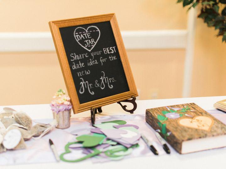 Tmx Alanna Norton Favorites 0025 51 689766 1568560978 Smithfield, VA wedding planner