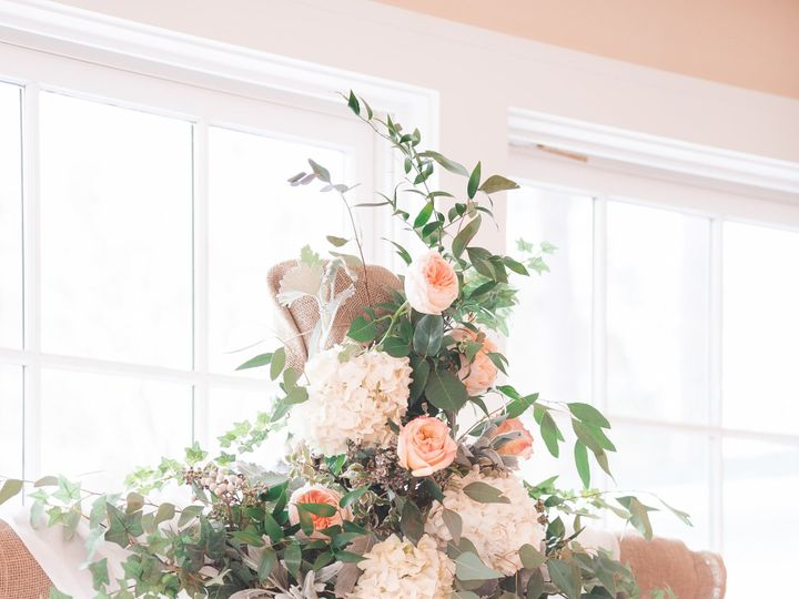Tmx Favorites 0288 51 689766 1568561668 Smithfield, VA wedding planner