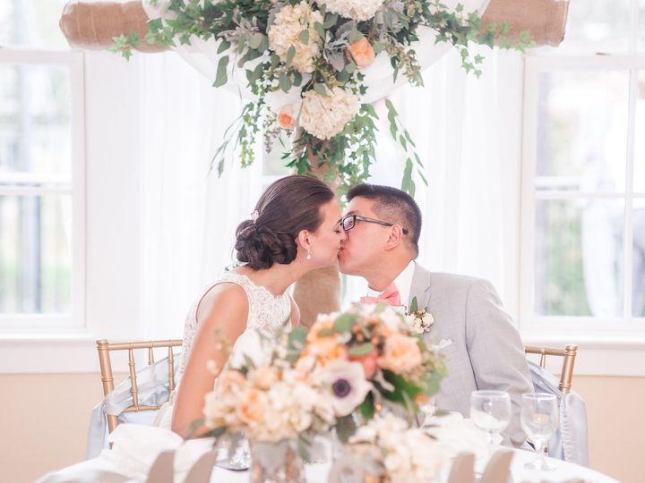 Tmx Favorites 0356 51 689766 1568561684 Smithfield, VA wedding planner