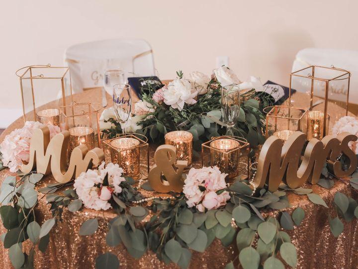 Tmx Image2 51 689766 1568561519 Smithfield, VA wedding planner