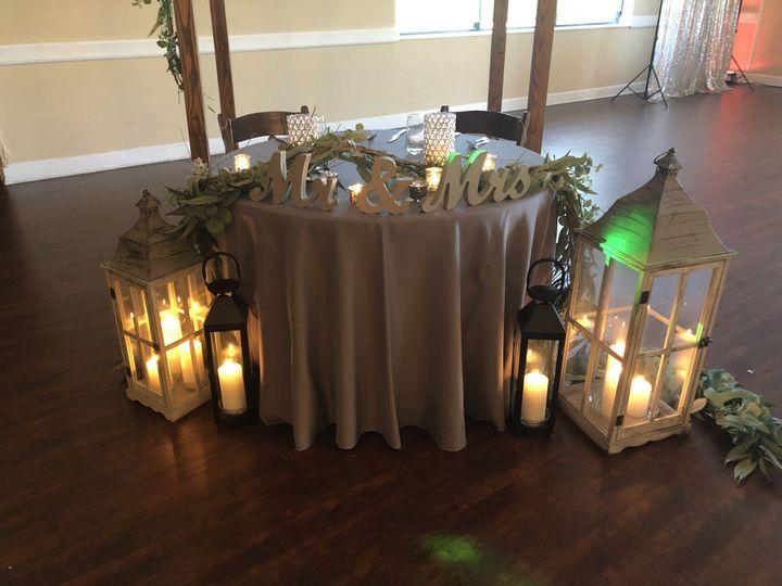 Tmx Img 4203 51 689766 1568565392 Smithfield, VA wedding planner