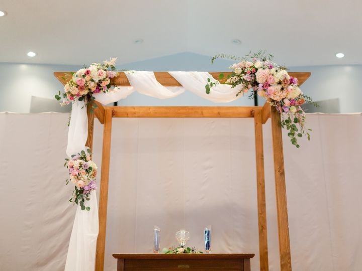 Tmx Lukeandashley Com 32 51 689766 1568561578 Smithfield, VA wedding planner