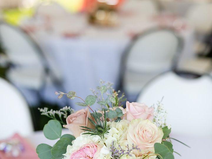 Tmx Lukeandashley Com 479 51 689766 1568561590 Smithfield, VA wedding planner