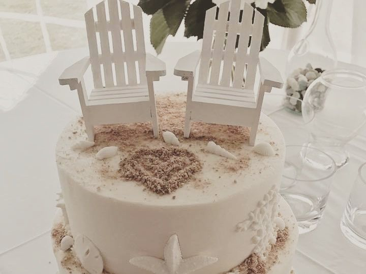 Tmx File Sep 06 10 00 27 Am Copy 51 904866 Wells wedding cake