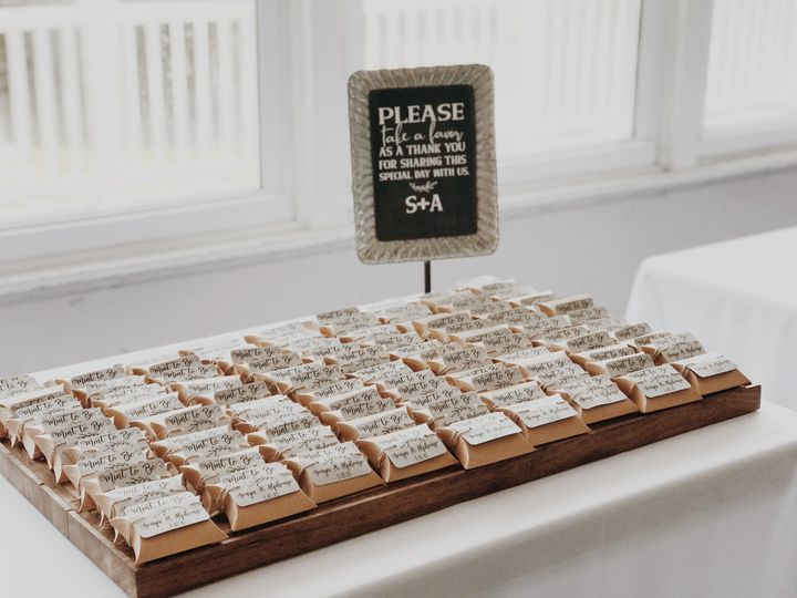 Custom made favors and sign