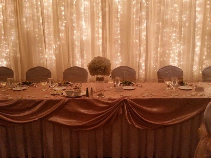 Tmx 1455725231580 Head Table2090515 Pewaukee, WI wedding venue