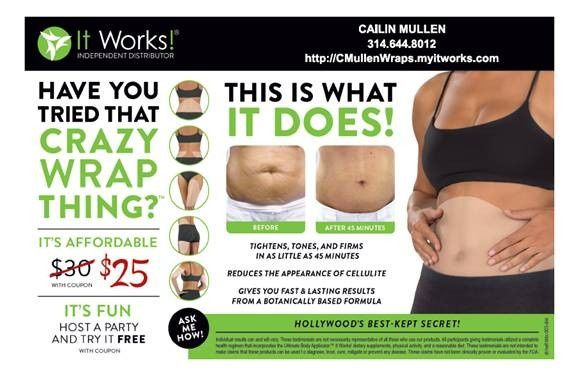 What is It Works!?