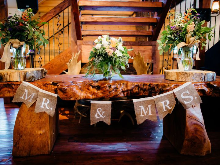 Tmx 9316 Munson3 51 1015966 160857421153479 Bailey, CO wedding venue