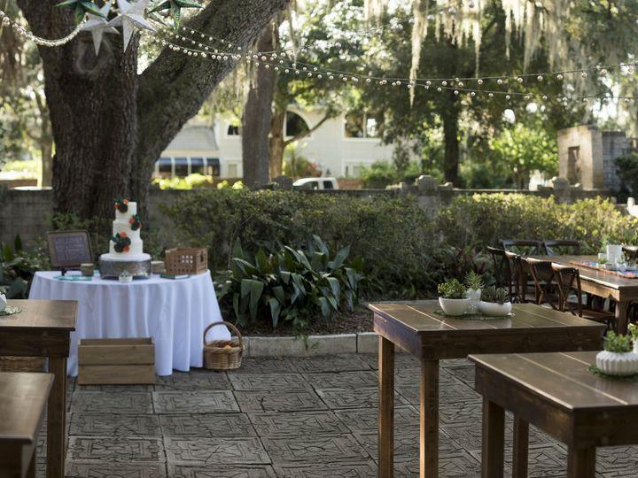 Tmx 1494878195650 Jennallenwolfewedding  14 Maitland, FL wedding venue