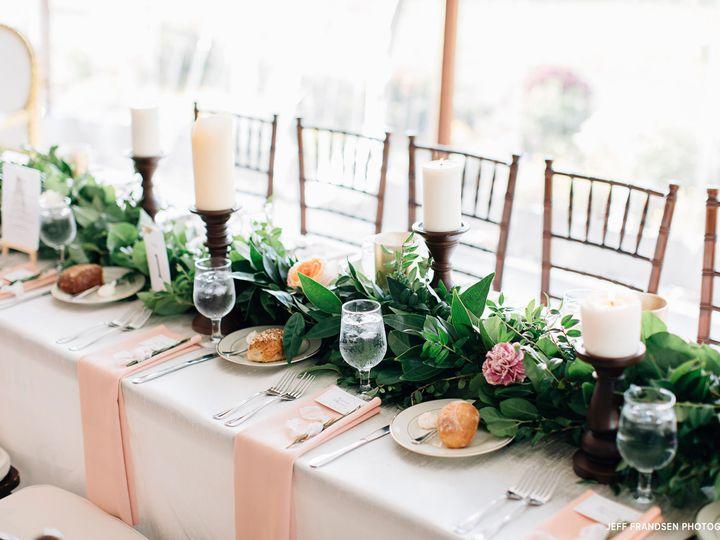 Tmx 1535931848 Fb02b06172b699c7 1535931845 C933c603744c005e 1535931829099 6 Jeff Frandsen Phot Glenmoore, PA wedding venue
