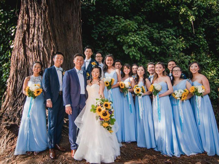Tmx Screen Shot 2019 03 14 At 9 50 27 Pm 51 1000176 Oakland, CA wedding beauty