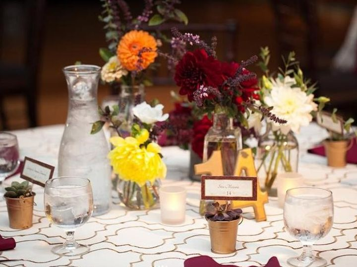 Tmx 1508729654941 Details Table2 Hunt Valley, MD wedding catering