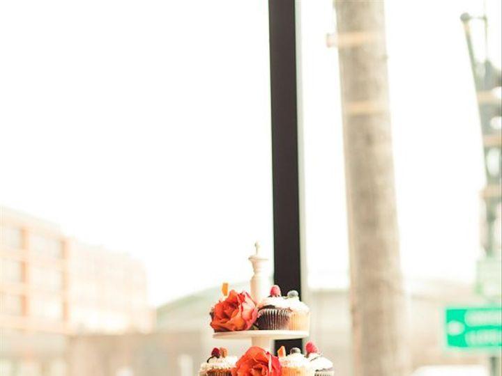 Tmx 1349671676268 Forchristie144 Portland wedding planner