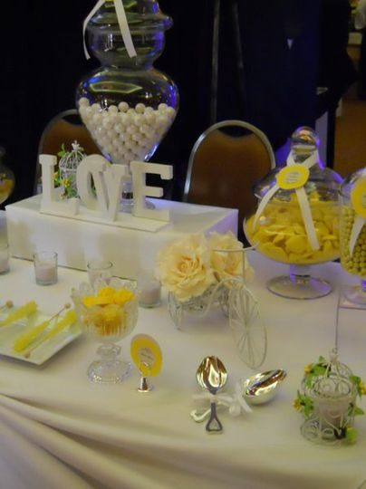 Oh So Sweet Couture Candy Buffet Map Oh So Sweet Couture Candy Buffet Location California