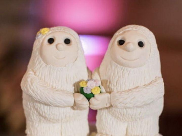 Tmx 1531246516 A9ff016d54e938a2 1531246515 595c853e31fe409b 1531246515343 4 Screen Shot 2018 0 Bloomfield, NJ wedding cake