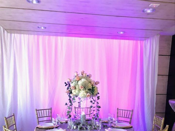 Tmx 1509983322738 Display Naples, FL wedding venue