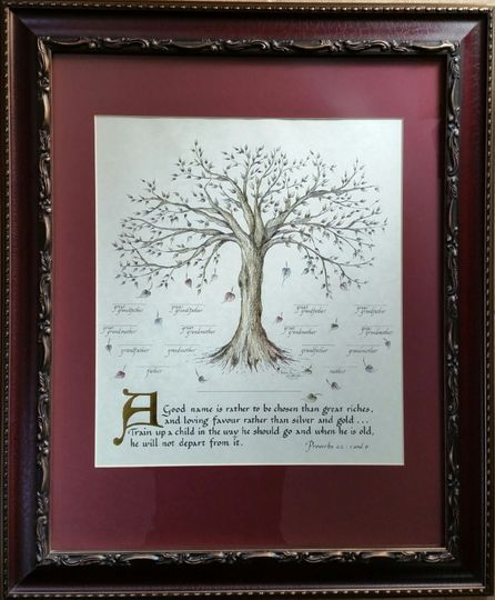 Framed Family Tree, Personalized, 16 x 20