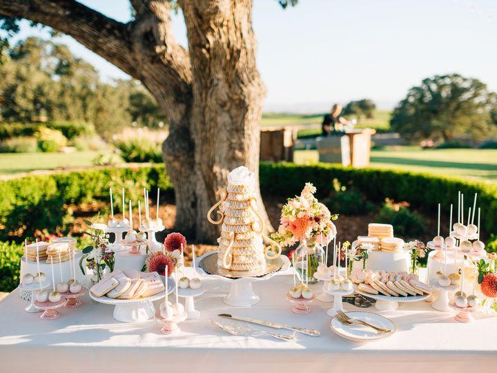 Tmx 1522871437 988b6b694eb81037 1522871433 4616ef8a43c2179b 1522871408355 2 Webp.net Resizeima San Miguel, CA wedding venue
