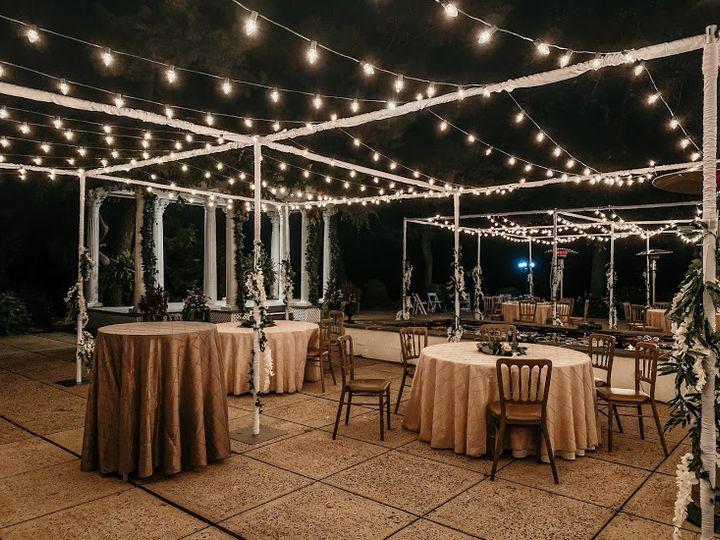 Tmx A1d5661f 4061 4c4d A833 F3d4bed752a9 51 939776 160554953127637 Hagerstown, District Of Columbia wedding eventproduction