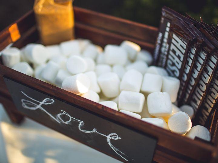 Tmx 1446702491712 Steve Kendra Wedding 0658 Denver wedding planner