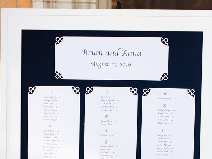 Tmx 1487532348794 129annaandbrianwed Denver wedding planner