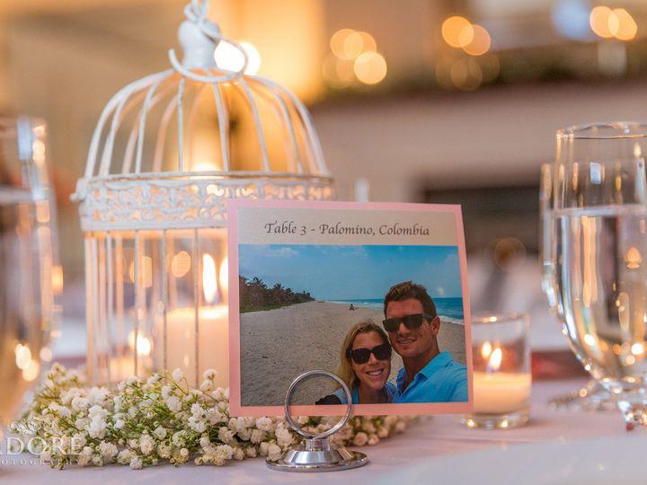 Tmx 1487533910820 443 Eastmanmogno Denver wedding planner