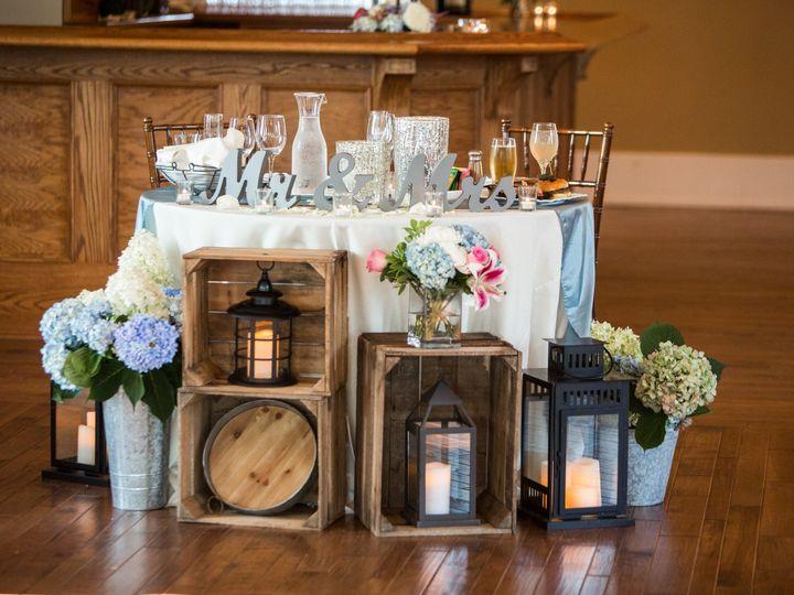 Tmx 1467126470264 Tarajacobwed 452 Carlisle, PA wedding venue