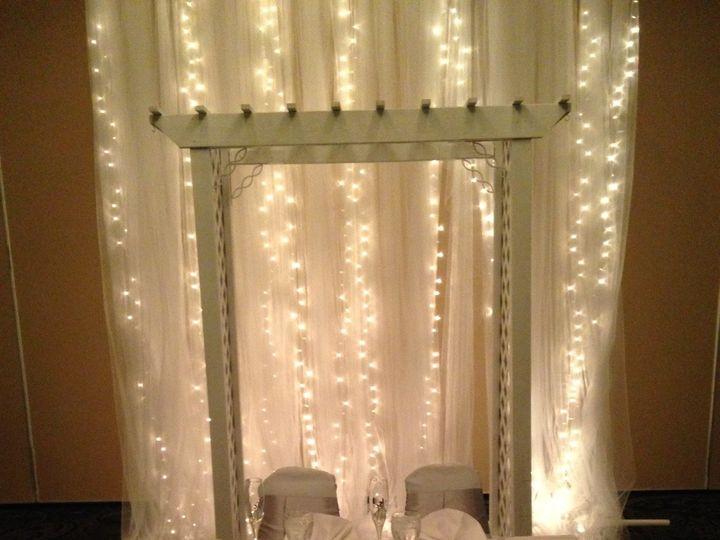 Tmx 1471961643166 Photo 1 Portland, ME wedding venue
