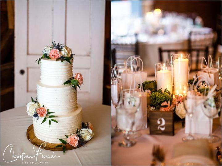 Tmx 2c4c5bcf 2892 4a3e 87cc 1a44efbe7185 51 790186 1571496361 Rupert wedding venue