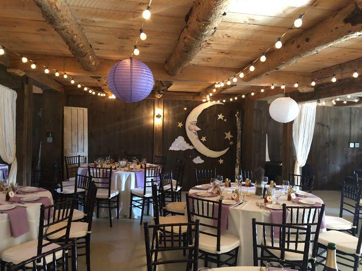 Tmx 7f2ec595 Bd41 4d05 B6a7 3ce01956a466 51 790186 1571496305 Rupert wedding venue