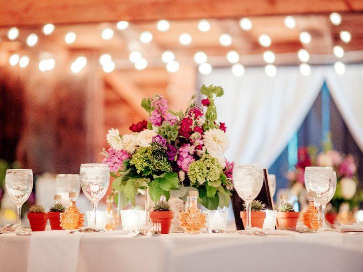 Tmx Af5760b3 0d3b 427a 996f 612750da1b93 51 790186 Rupert wedding venue