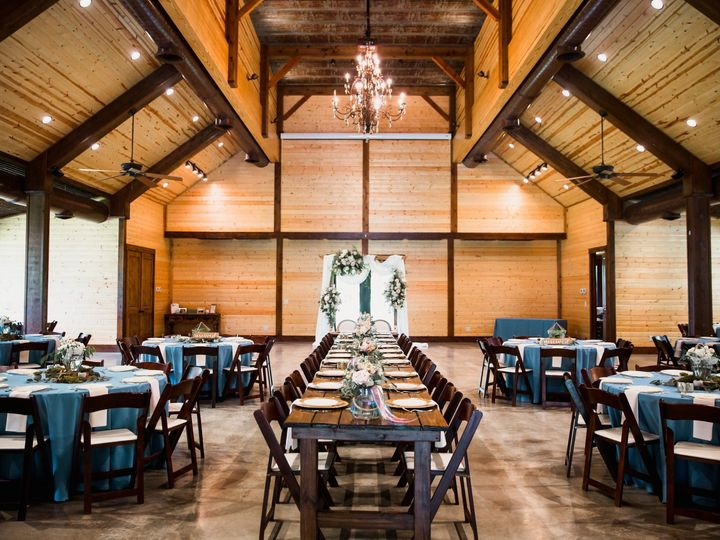 Tmx 23img 1517helo Photography 51 934186 157375534751963 Burnet, TX wedding venue