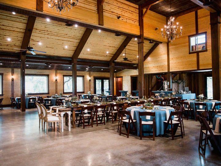 Tmx 37img 1544helo Photography 51 934186 157375536695379 Burnet, TX wedding venue