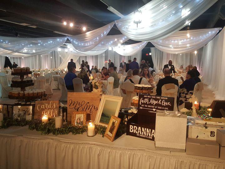 Tmx 20180811 160253 51 21286 Hamel, MN wedding venue