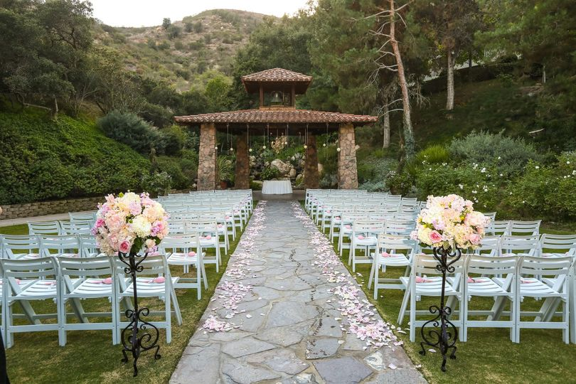 San Diego Country Estates resort in San Diego County