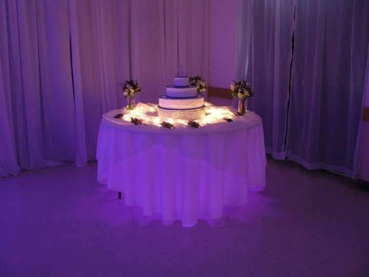 Tmx 1452750729572 11851081102046592872338642109999511n Harveys Lake, PA wedding dj