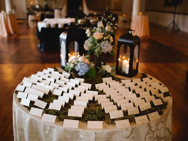 Tmx 1538669208 64232f537c9ffa26 1538669208 F599df6fb46f3293 1538669212476 6 Kane 5 Huntingdon Valley, PA wedding florist