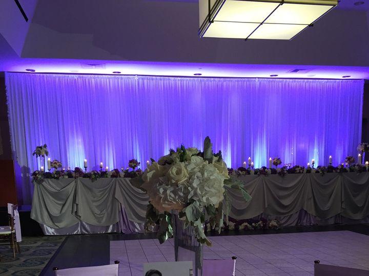Tmx 1475237830796 Img3305 Aiea, HI wedding dj