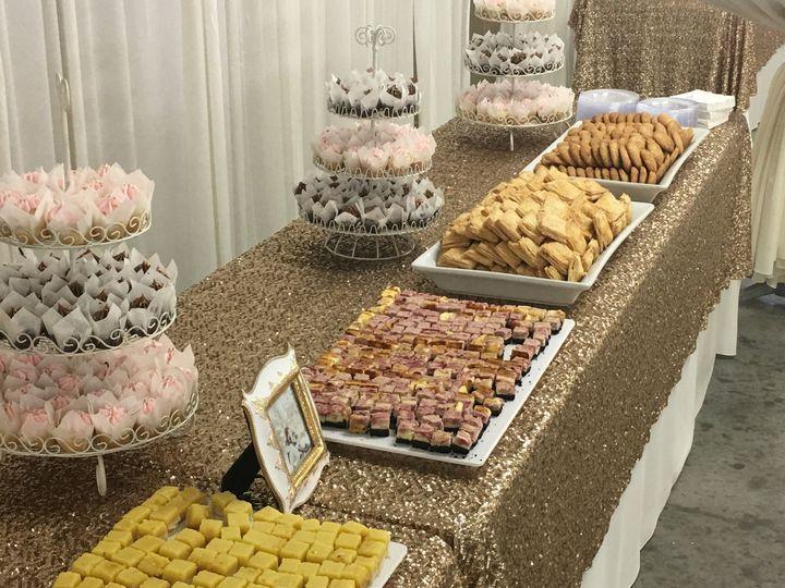 Bash-Desserts