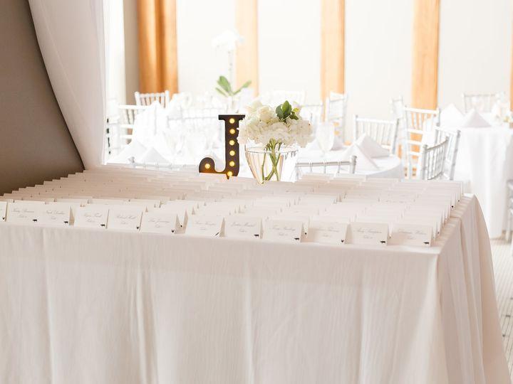 Tmx 31882885 784652841739750 156855693163364352 O 51 924686 1561334227 Des Moines, IA wedding venue